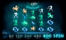 Zodiac Tuko
